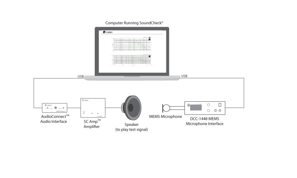 MEMs microphone test setup